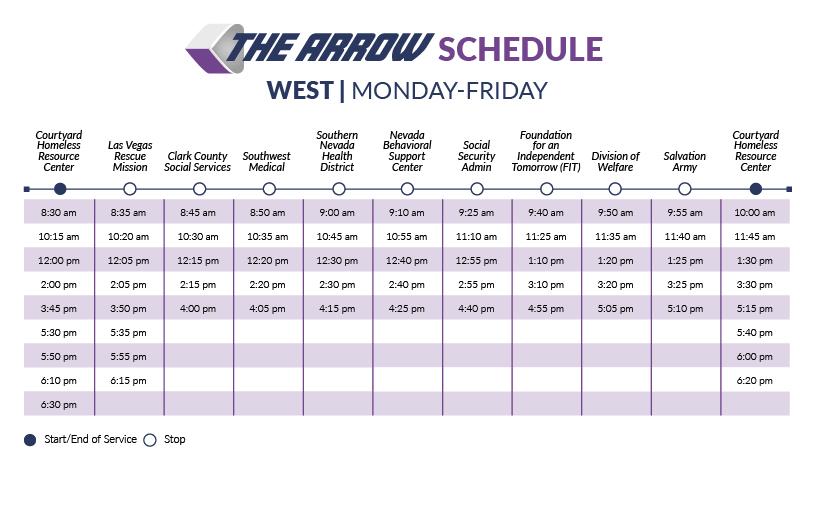 Arrow MF West