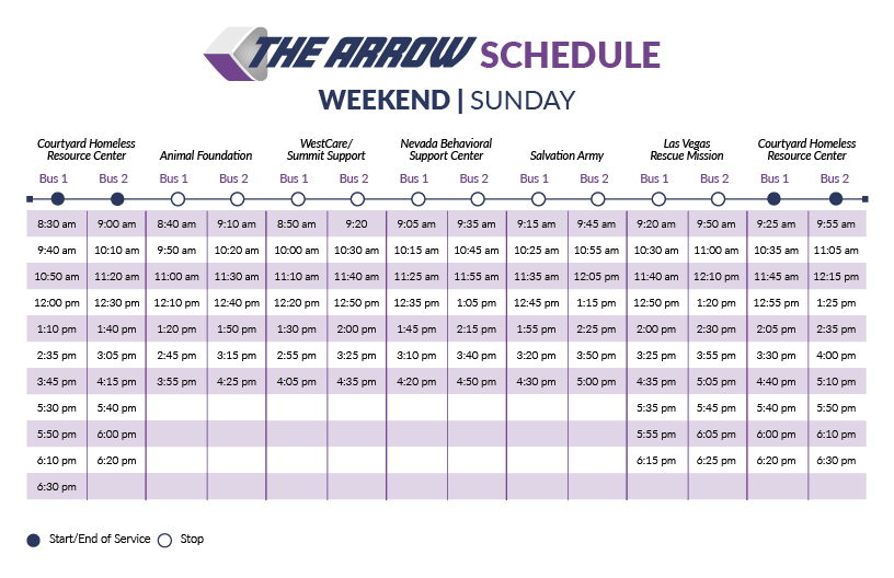 Arrow Sunday